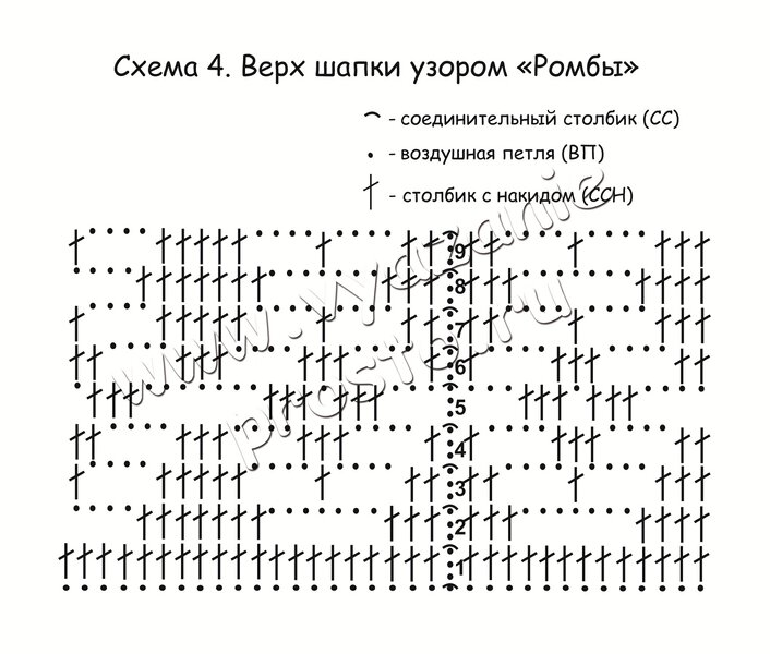Схемы ромбов для вязания крючком