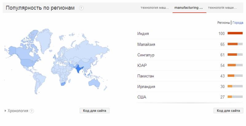 http://img-fotki.yandex.ru/get/9480/101597569.0/0_ce40f_83b7c9a4_XL.png