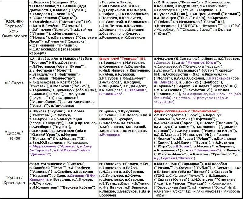 Новости на каналах украины сегодня