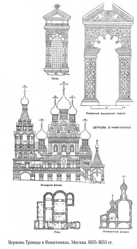Колокольня церкви Троицы в Никитниках, чертежи, детали, декор