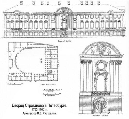 Дворец Строганова в Петербурге, чертежи