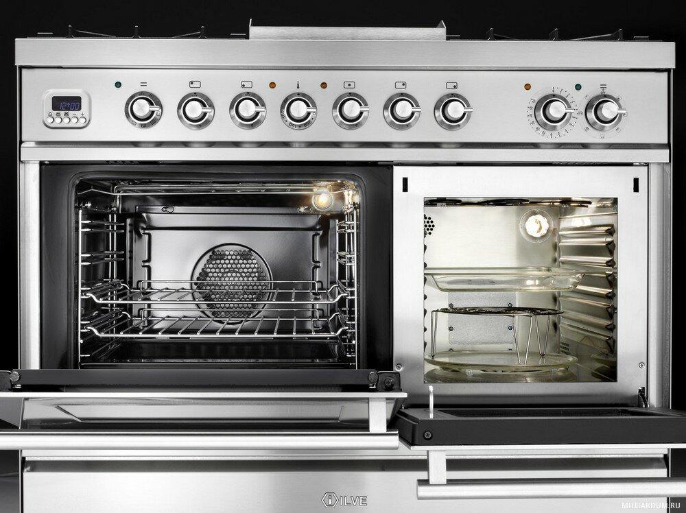 Кухонные плиты ретро классический стиль ILVE