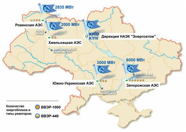 Украинские АЭС