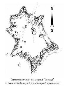 Символическая выкладка Звезда на Соловецких островах, план