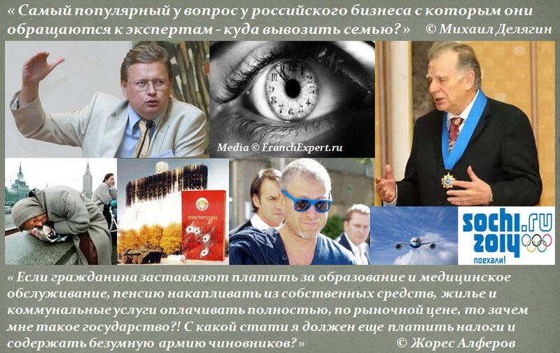 Будущее России