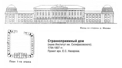 Странноприимный дом (ныне Институт им. Склифасовского), чертежи