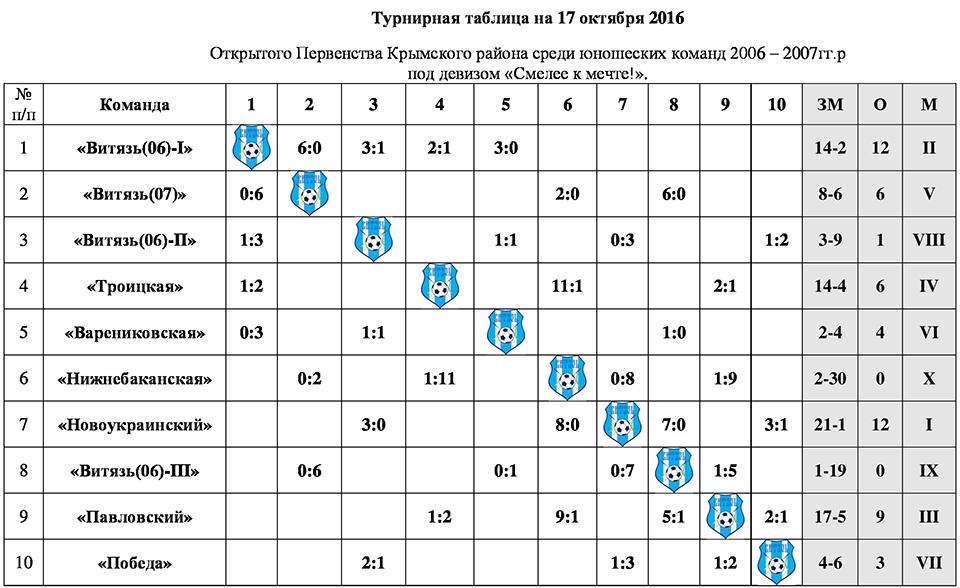Турнирная-таблица_2006-2007._4тур-16.jpg