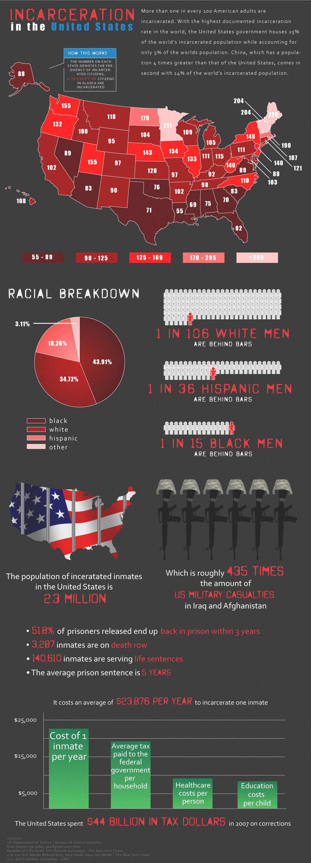 Incarceration Stats.jpg