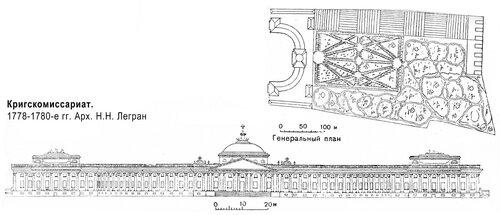 Кригскомиссариат, чертежи