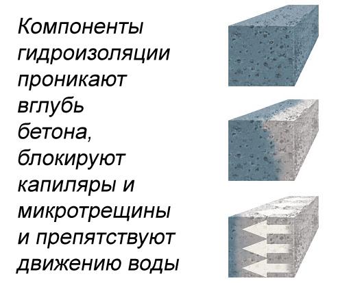 gidroizolaziy.jpg 3.jpg