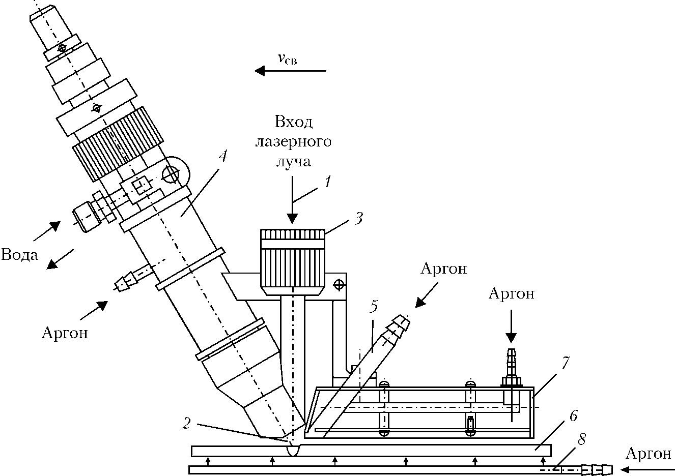 гибридная лазерно-дуговая сварка, гибридная, сварка,лазерная сварка, инновации в сварке, сварка, сварочные работы