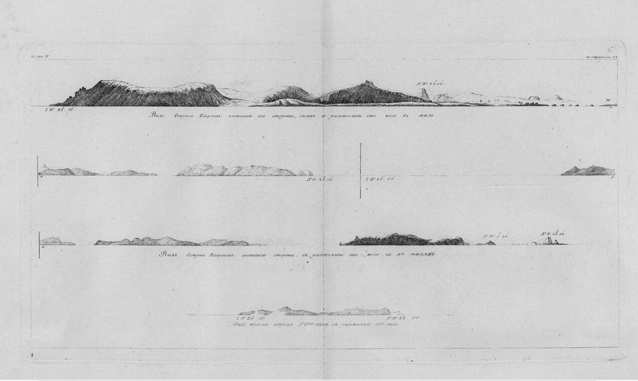 38. Вид острова Ейвугьен восточной его стороны снят в расстоянии от него 3,5 мили