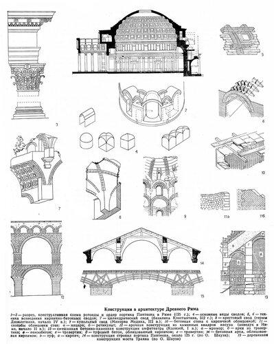 Конструкции в архитектуре Древнего Рима, чертежи