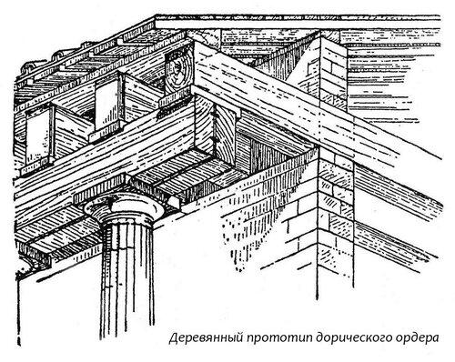 Деревянный прототип дорического ордера