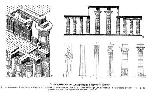 Стоечно-балочные констркции в Древнем Египте на примере храма Амона в Карнаке, чертежи