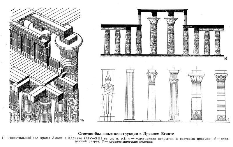 Древнем Египте на примере