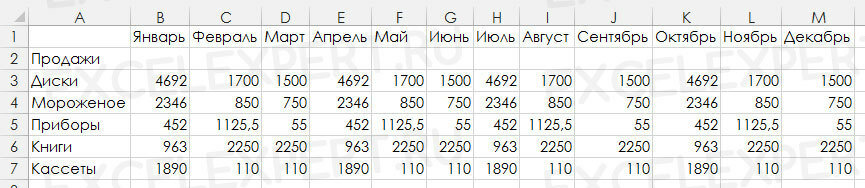 Рис. 3.12. Результат объединения по категориям