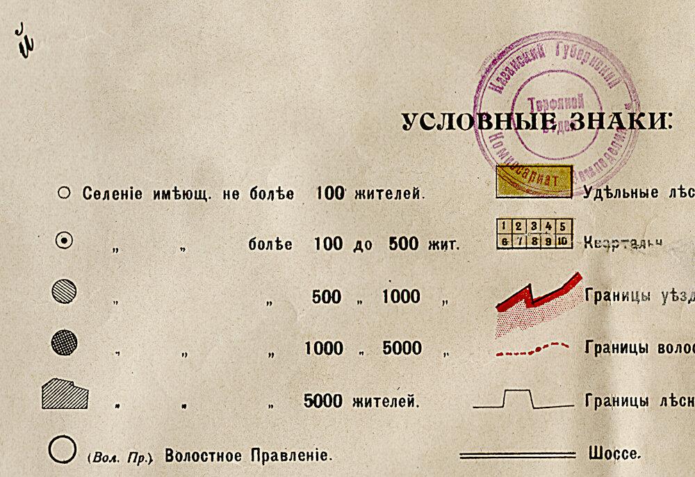 Село Никольское Лаишевского уезда.