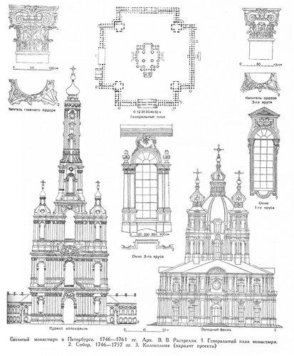 Смольный монастырь в Петербурге, чертежи