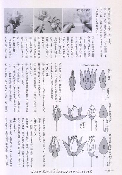 Как сделать подклейку для розы из ткани