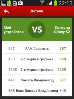 Samsung Galaxy Star DUOS, скриншот