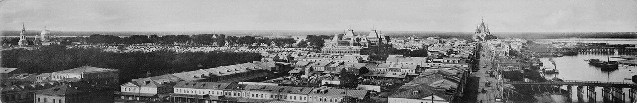 Панорама нижегородской ярмарки
