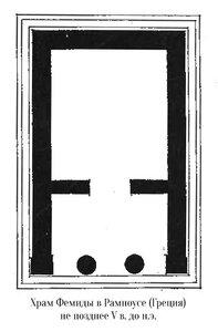 Храм Фемиды в Рамноусе, план