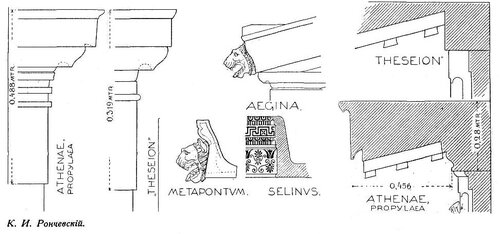 Капельник и водосток Пропилей Афинского акрополя и Тезейона, чертежи