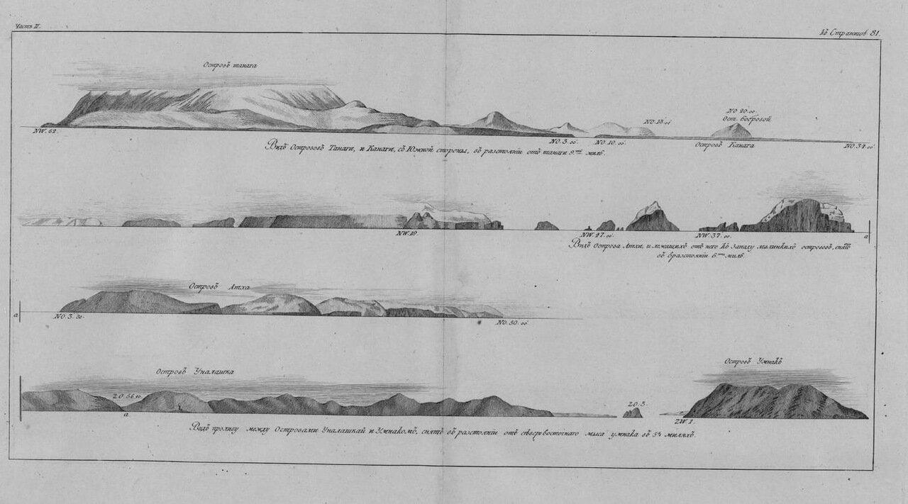 36. Вид островов Танаги и Канаги с Южной стороны в расстоянии от Танаги 9 миль.
