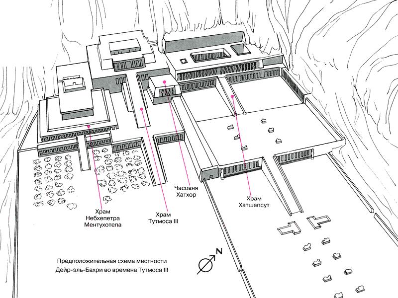 Реконструкция вида храмов Дейр