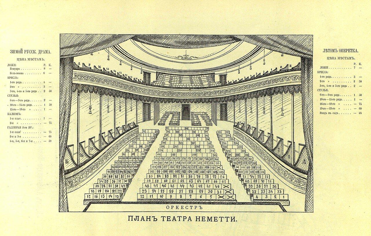 20. План Театра Неметти
