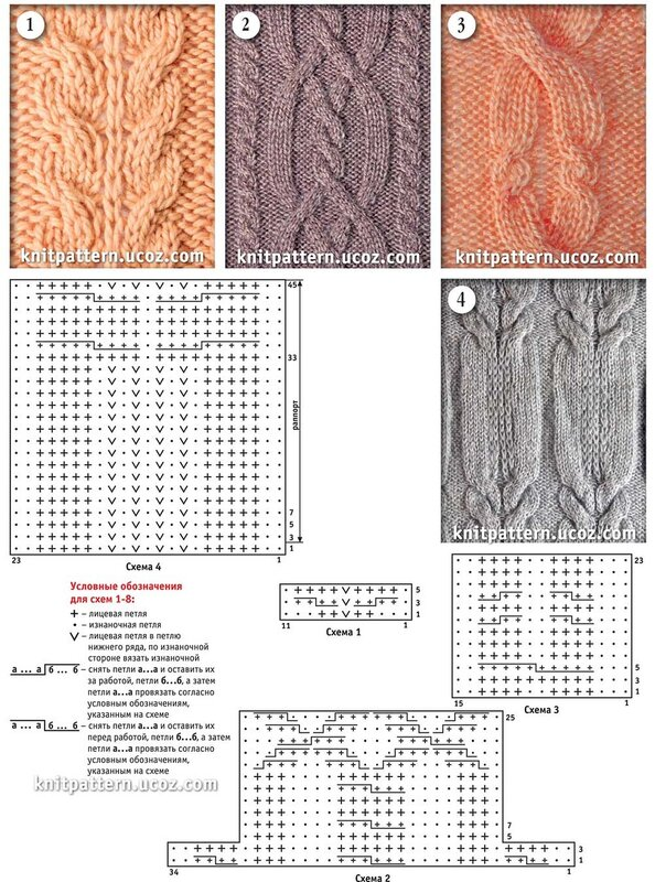 Вязание спицами жгуты образцы узоров