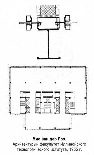 Архитектурный факультет Иллинойского технологического института, план