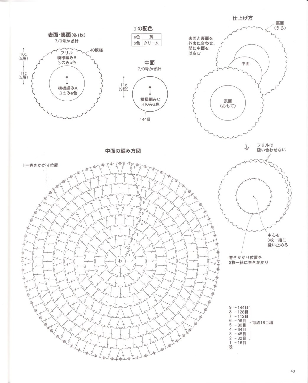 Вязание крючком круглых сидушек