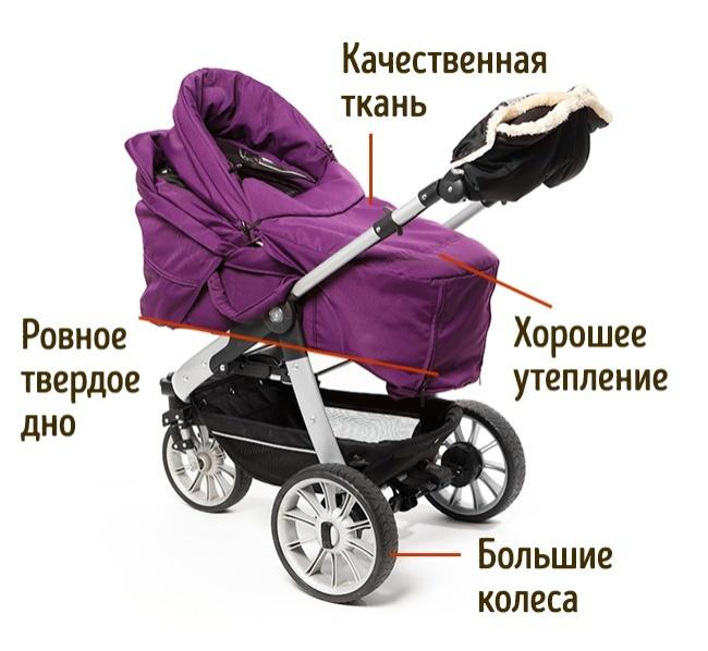 © depositphotos.com  Люлька должна быть просторнойи, если планируете ееиспользовать зимой, х
