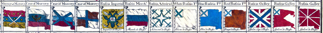 Bowles's naval flags of the world, 1783