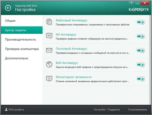Kaspersky Anti-Virus 2014 14.0.0.4651 Final
