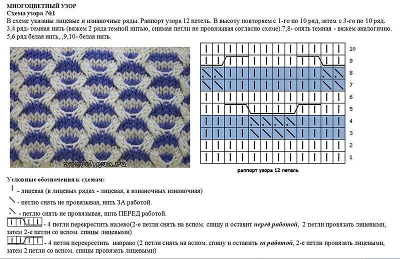 Вязанные узоры с схемами на спицах