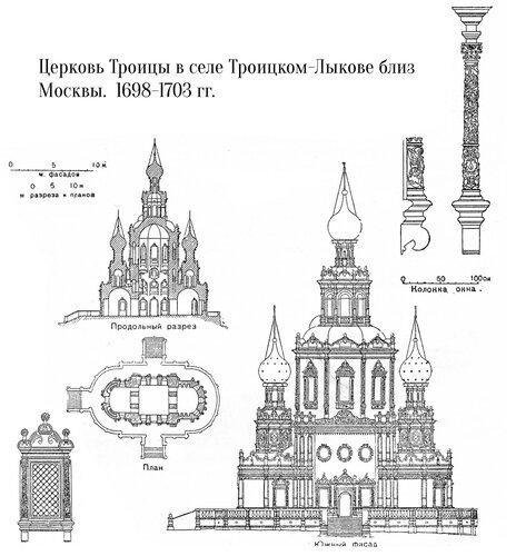 Церковь Троицы в селе Троицком-Лыкове близ Москвы, чертежи