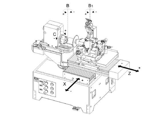 Fig. 3 General view of a machine Studer СТ960