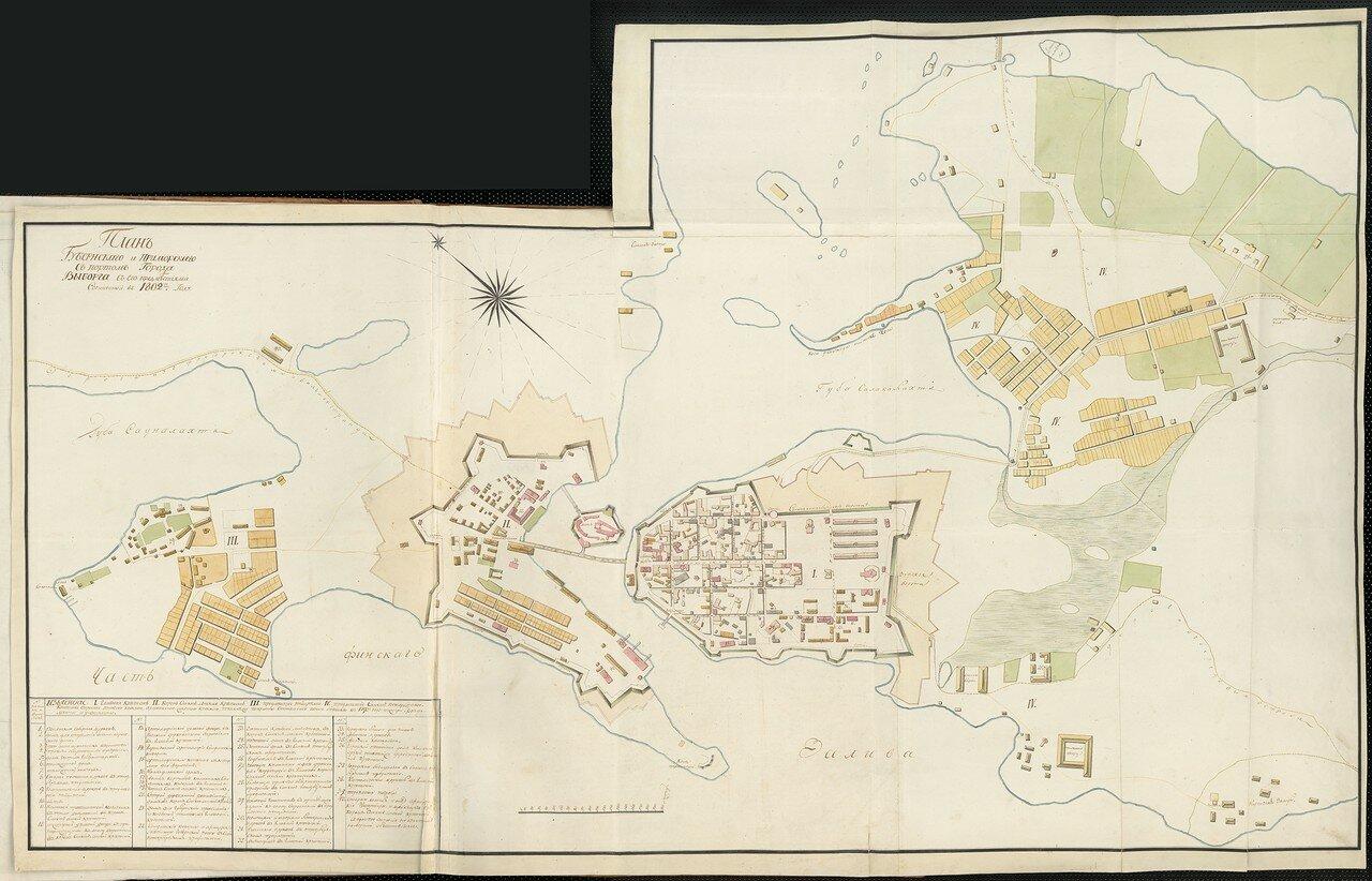 04. План города Выборга. 1802