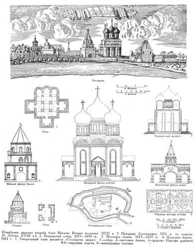 Царская усадьба Измайлово, чертежи