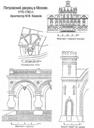 Петровский дворец в Москве, чертежи