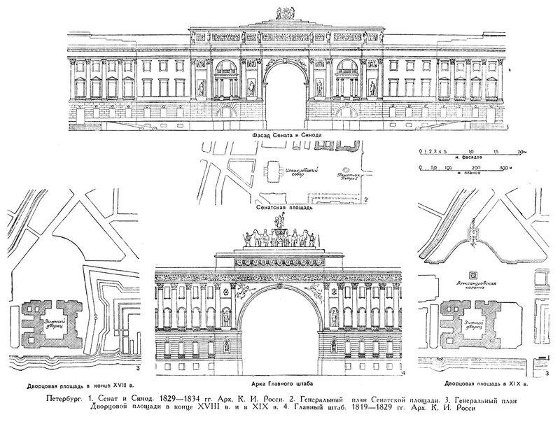 Дворцовая площадь в Санкт-Петербурге, чертежи площади, главного штаба, сената и синода