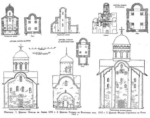 Церкви Новгорода Великого, чертежи