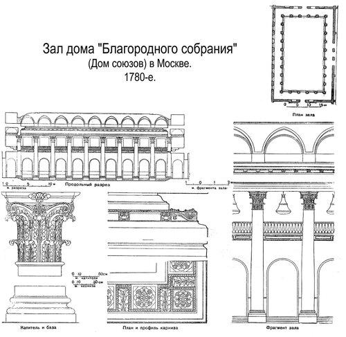Зал дома Благородного собрания в Москве, чертежи