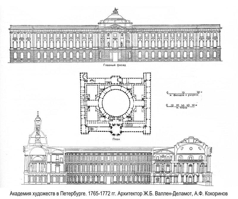 Академия художеств в Санкт-Петербурге, чертежи