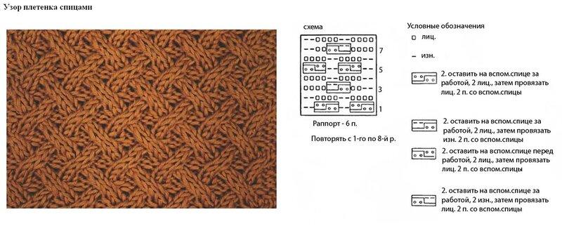 Схемы и описание вязания плетенок