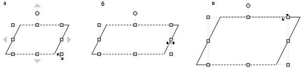 Рис. 4.9. Маркеры рамки выделения позволяют изменять размеры объекта: а — объект в исходном состоянии; б — изменение размера по вертикали или по горизонтали; в — пропорциональное изменение размера элемента