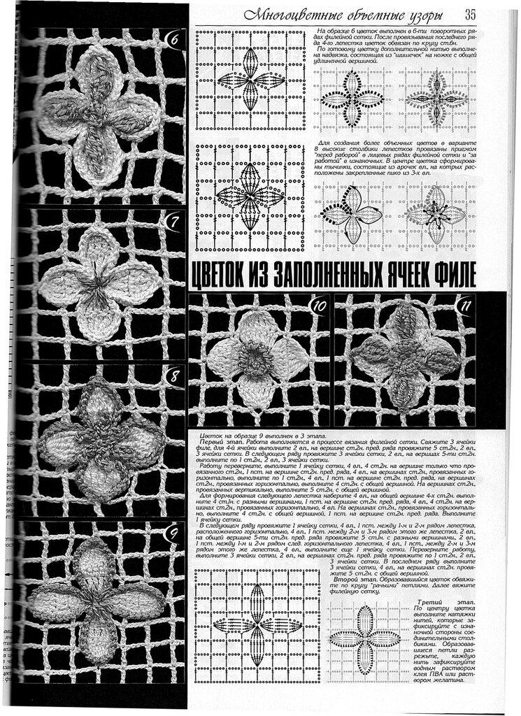 Узор сетка - Схемы вязания
